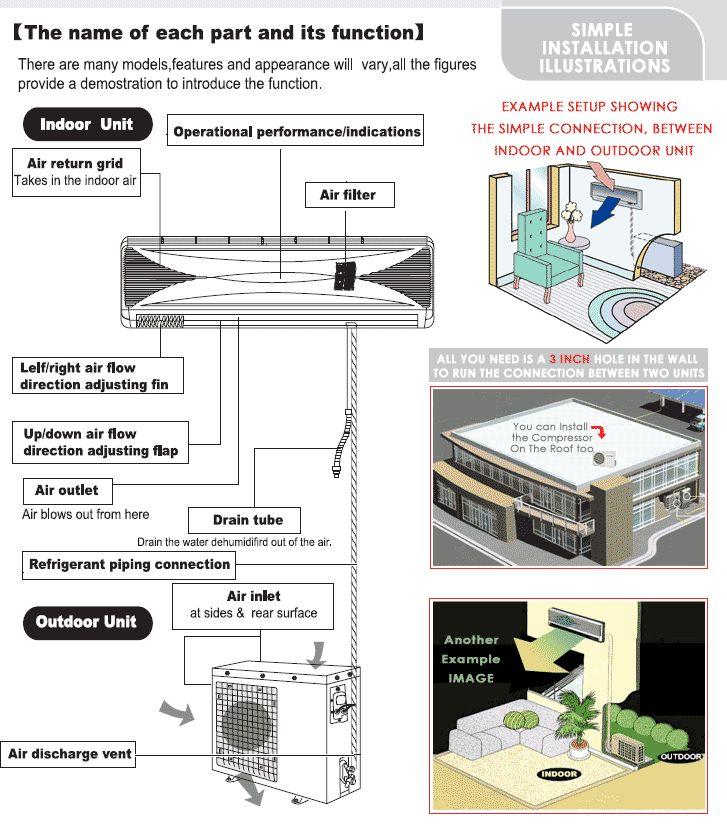 12000 BTU Air Con Ductless Mini Split Air Conditioner Heat Pump 13